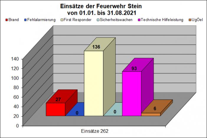 24_jahr_statistik