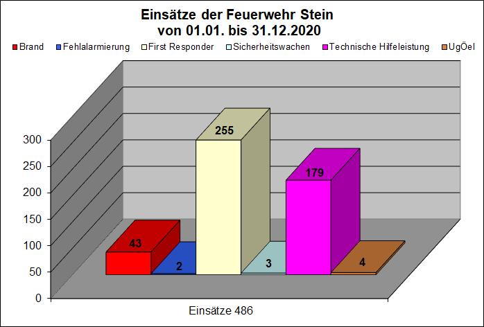 jahr_statistik2020